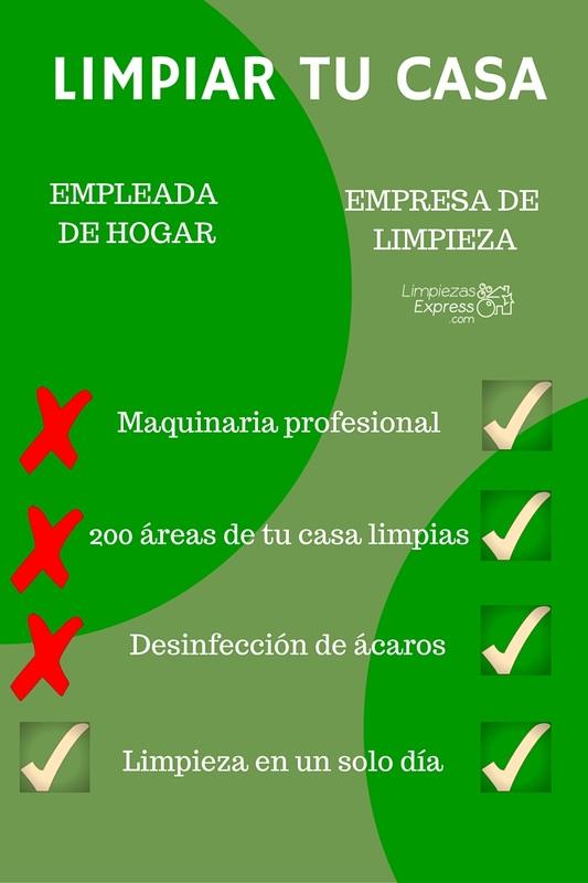 Contratar Profesionales De Limpieza Vs Empleados Del Hogar