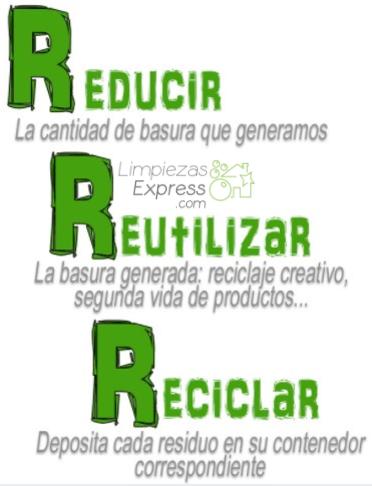 reglas del reciclaje, trucos para reciclar, reciclar correctamente