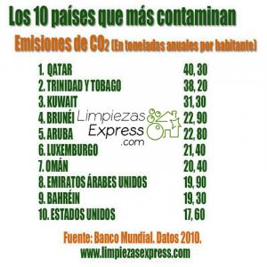 paises mas contaminados. limpieza general de casas, limpieza a fondo de pisos