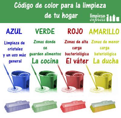Establecer un c digo de colores para la limpieza de casa - Orden y limpieza en el hogar ...